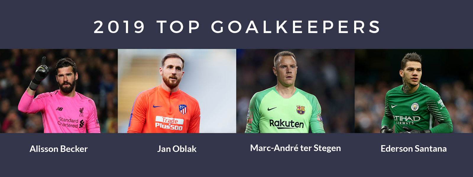 2019 World Top Goalkeepers